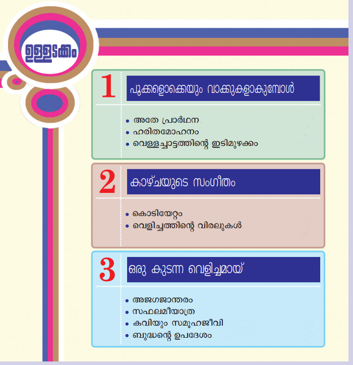 Adisthana Padavali Malayalam Standard 9 Solutions Answers Guide Notes