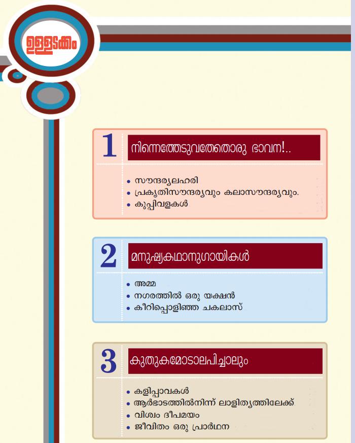 Kerala Padavali Malayalam Standard 9 Solutions Answers Guide Notes Part 1