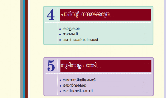Kerala Padavali Malayalam Standard 9 Solutions Answers Guide Notes Part 2