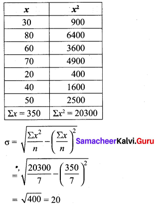 Samacheer Kalvi 10th Maths Solutions Chapter 8 Statistics and Probability Additional Questions 79