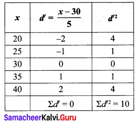 Samacheer Kalvi 10th Maths Solutions Chapter 8 Statistics and Probability Additional Questions 87