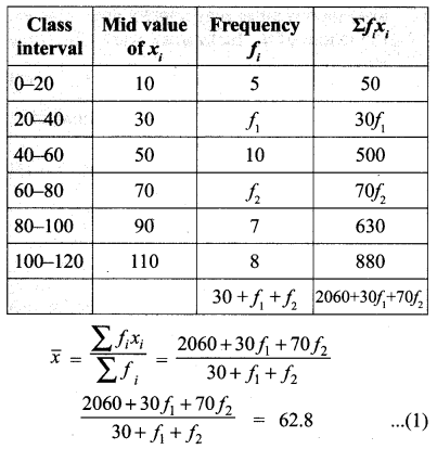 Samacheer Kalvi 10th Maths Solutions Chapter 8 Statistics and Probability Unit Exercise 8 40