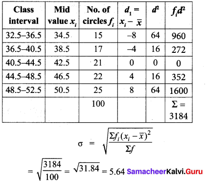 Samacheer Kalvi 10th Maths Solutions Chapter 8 Statistics and Probability Unit Exercise 8 61