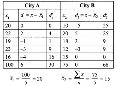 Samacheer Kalvi 10th Maths Solutions Chapter 8 Statistics and Probability Unit Exercise 8 70